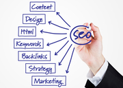SEO Services Atlanta